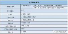 存量基础设施转化PPP系列:山东省淄博市沂源县污水处理TOT项目案