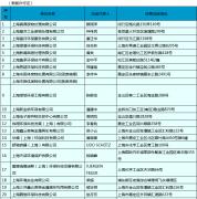 最新|26家 上海危险废物经营许可证名单