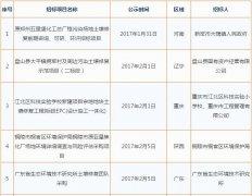 2018年2月份月度土壤修复项目信息