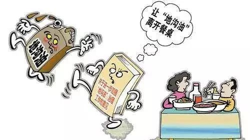 上海:魔都治污有一套,餐厨垃圾无处