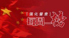 2018-2019年蓝天保卫战重点区域强化监