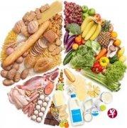 科学家推环保菜单拯救失衡粮食供应