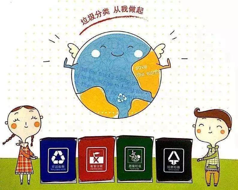 哈尔滨生活垃圾分类,严惩未履行分类