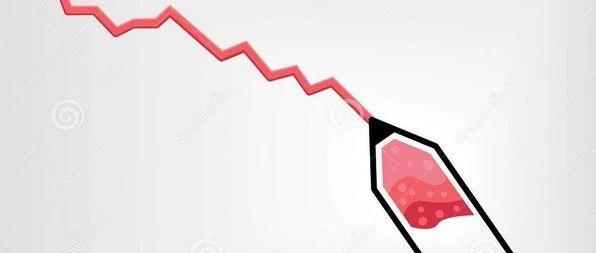 同比增幅趋减、环比首现负数,环卫市