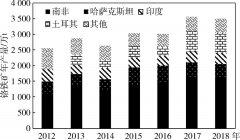 《中国矿业》重大专项:中国铬资源全