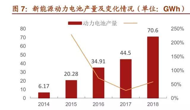 报告 _ 动力电池回收及梯次利用行业深度报告_搜狐汽车_搜狐网_2.jpg