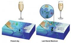 冰河期大气中二氧化碳浓度为何比较低?关键证据找到了