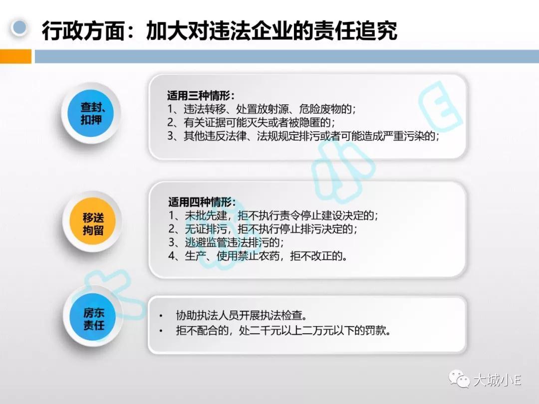河北省机动车环保网_水污染防治领域企业环境管理要点(PPT分享)(2)-国际环保在线