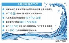 河南省水利工作今年要有新作为 根治水