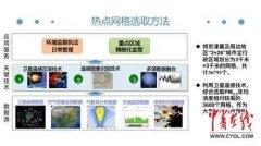 疫情之下:大数据技术在非现场环境监