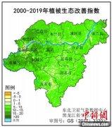 北国冰城哈尔滨植被生态质量创近20年