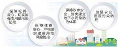 河北省加强土壤污染防治工作 年底前医