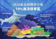 联合国生物多样性报告:10年爱知目标