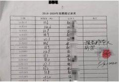 警示案例:天津市东丽区供热企业临时编造台账应付督察