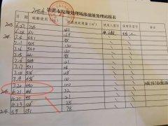 云南省景洪市生活垃圾处理场环境问题